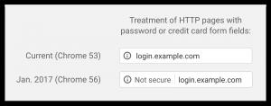 Avalon-Hosting-SSL